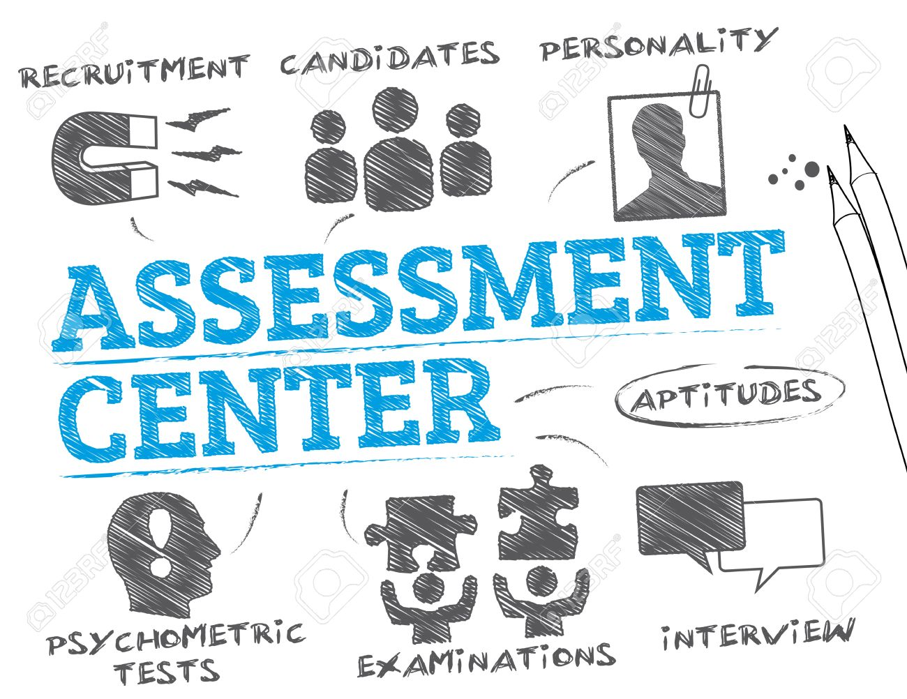 L'Assessment Center